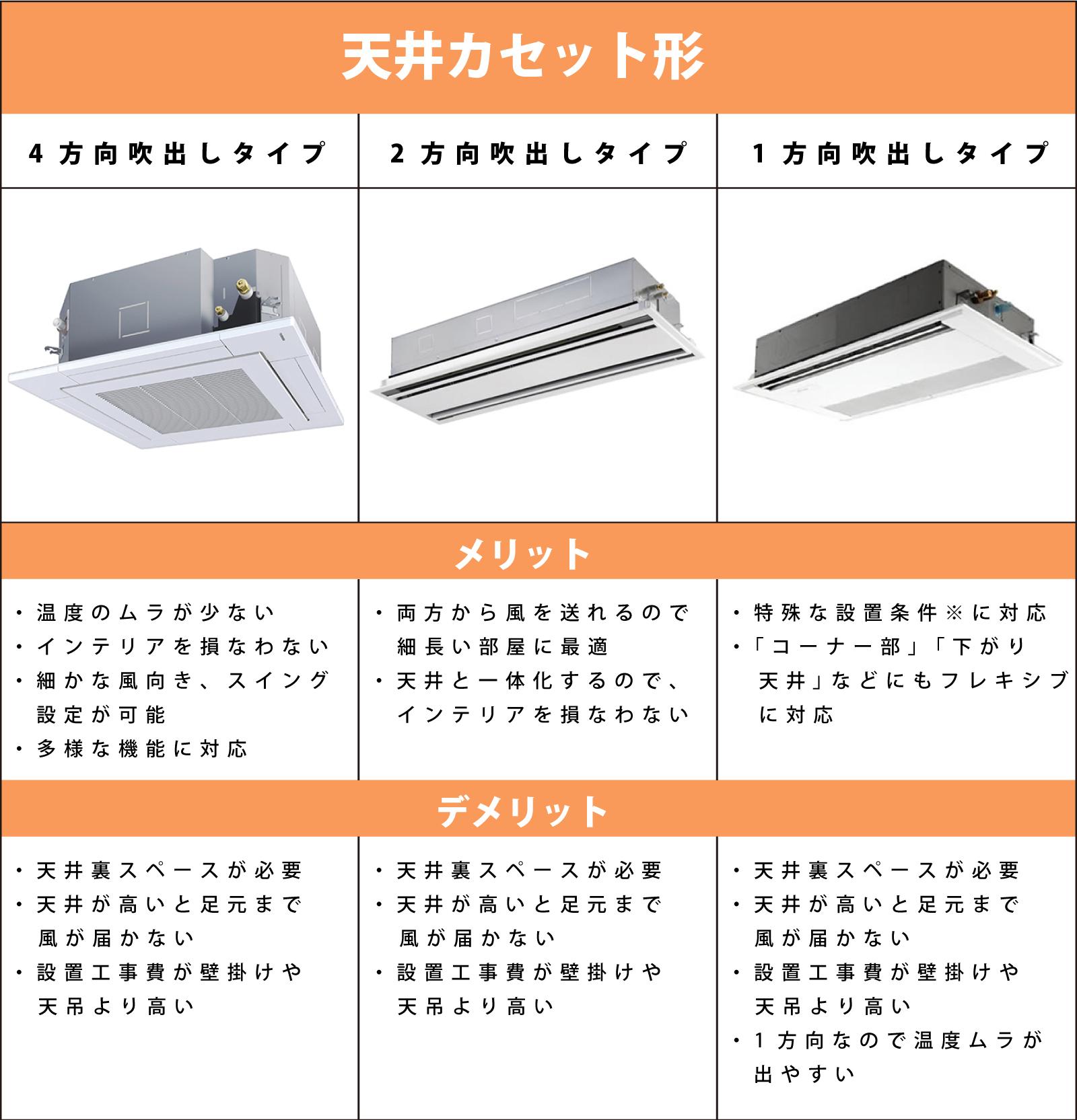 天井カセット型
